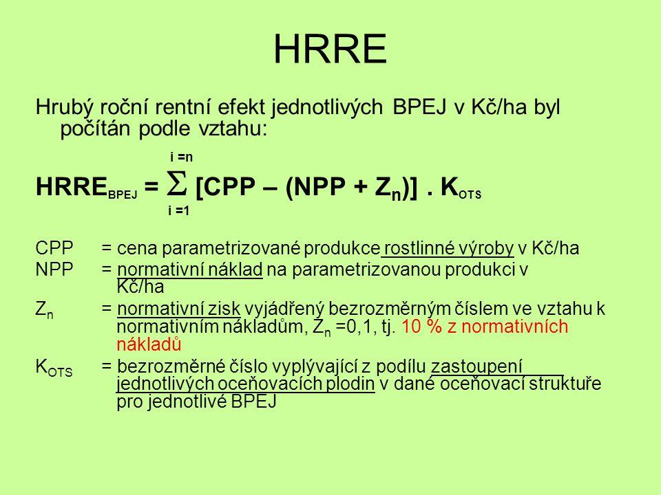 HRRE HRREBPEJ =  [CPP – (NPP + Zn)] . KOTS